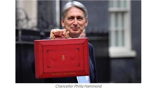 Finding pluses and minuses of pre-Brexit Budget